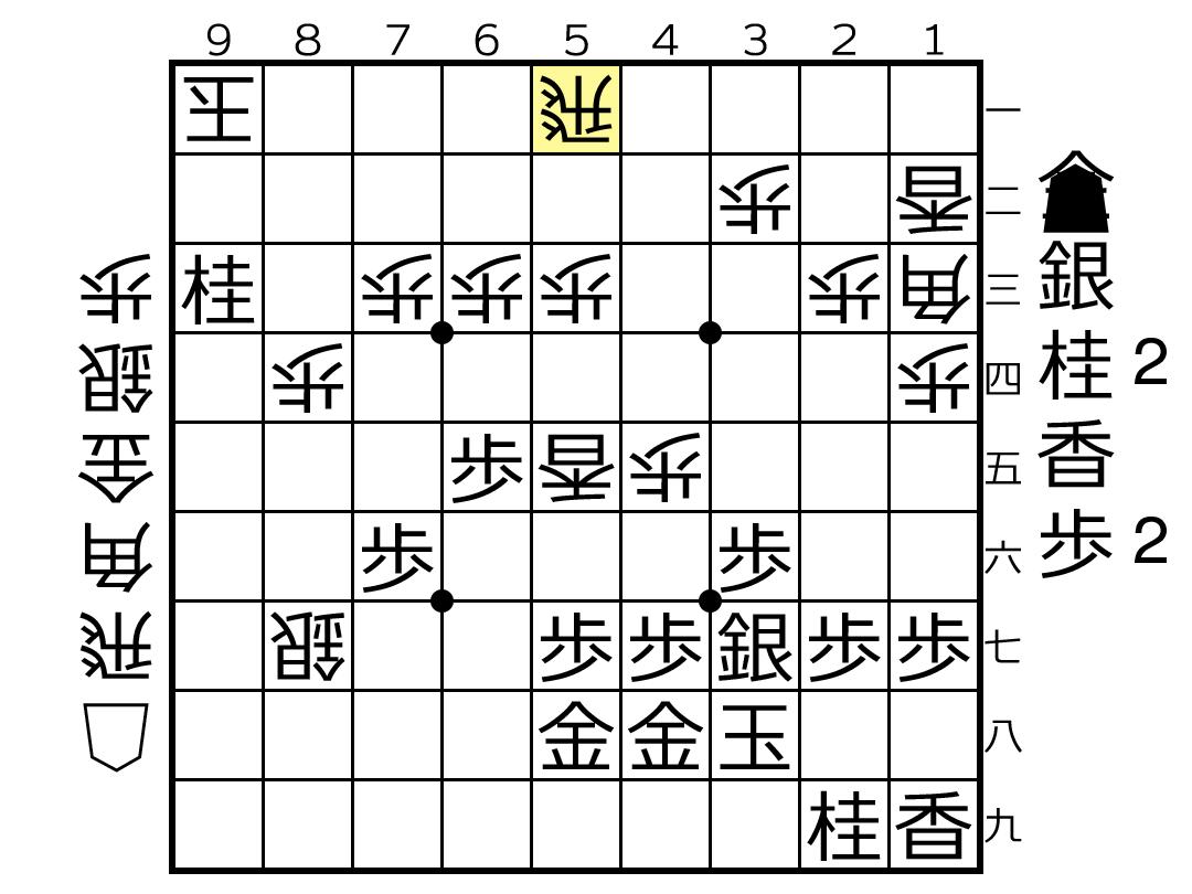 f:id:yuhib:20190408122154p:plain