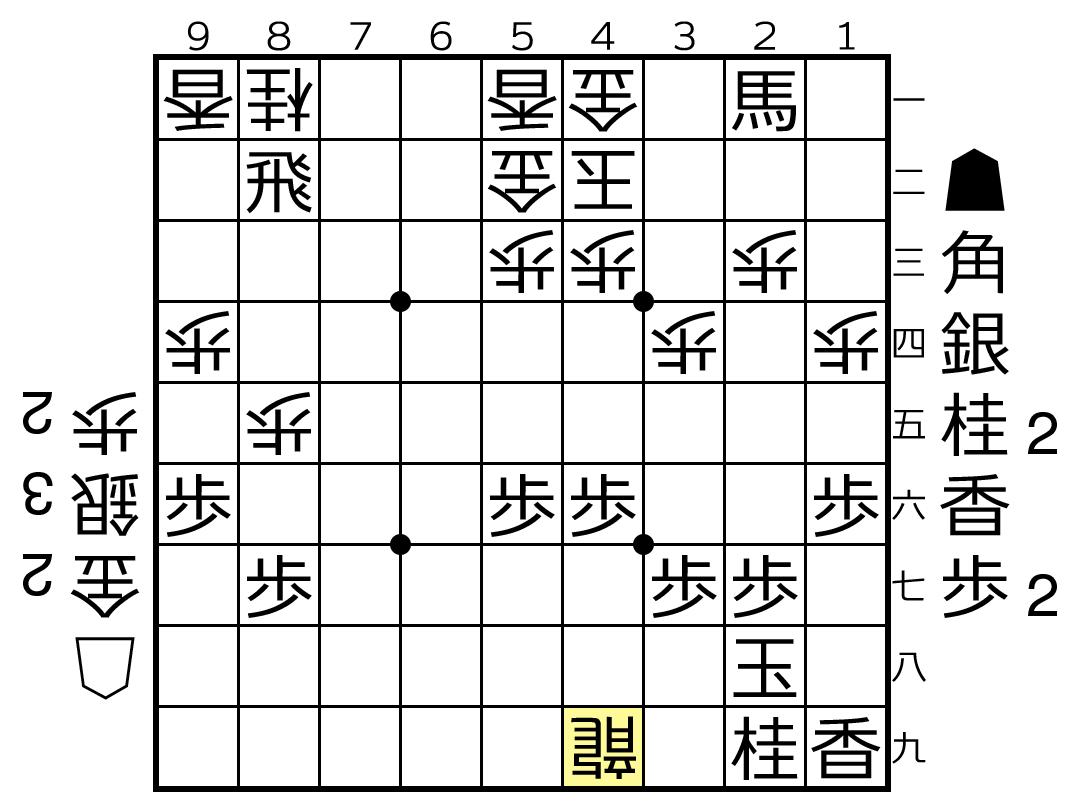 f:id:yuhib:20190409174349p:plain