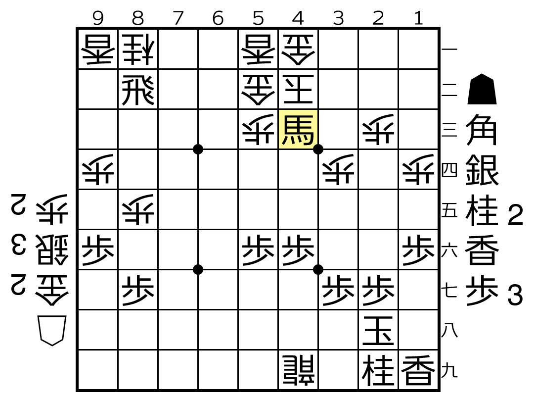f:id:yuhib:20190409174553p:plain