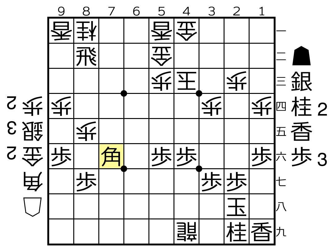 f:id:yuhib:20190409174705p:plain