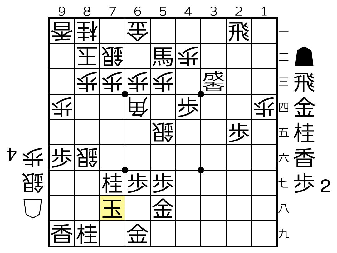 f:id:yuhib:20190409184516p:plain