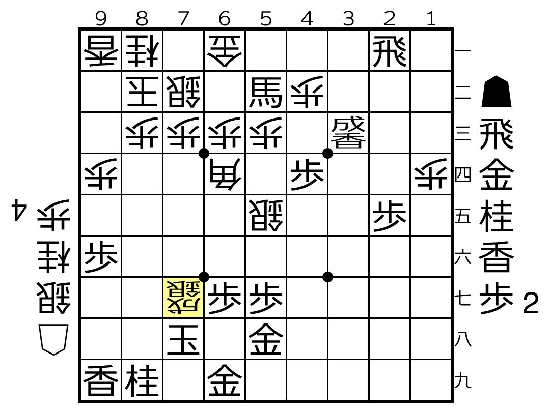 f:id:yuhib:20190409184626p:plain