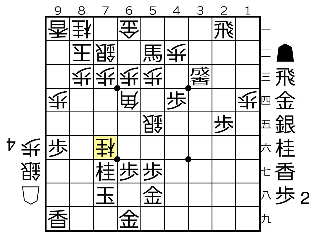 f:id:yuhib:20190409184711p:plain