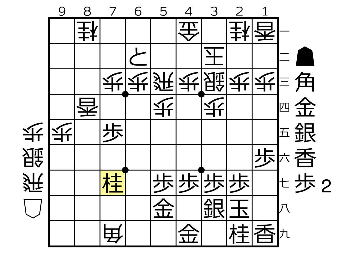 f:id:yuhib:20190411124101p:plain
