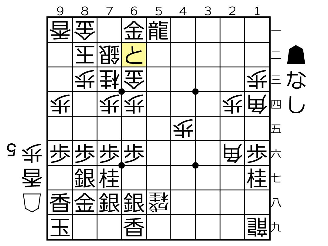 f:id:yuhib:20190411124241p:plain