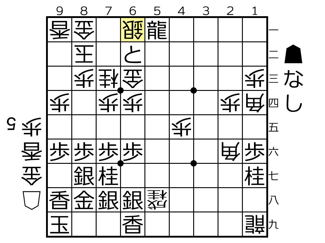 f:id:yuhib:20190411124605p:plain