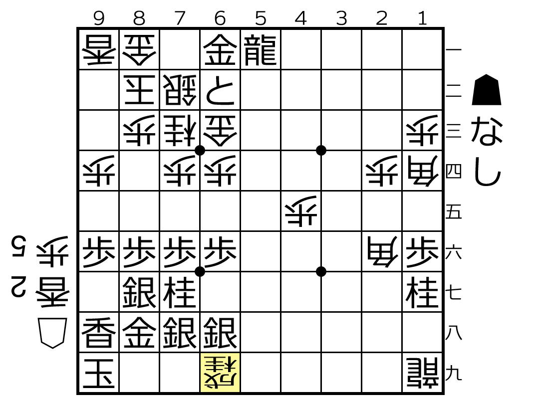 f:id:yuhib:20190411124959p:plain