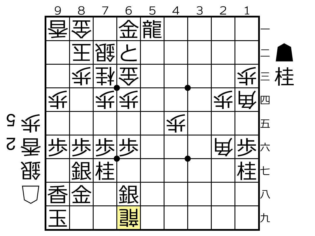 f:id:yuhib:20190411125219p:plain
