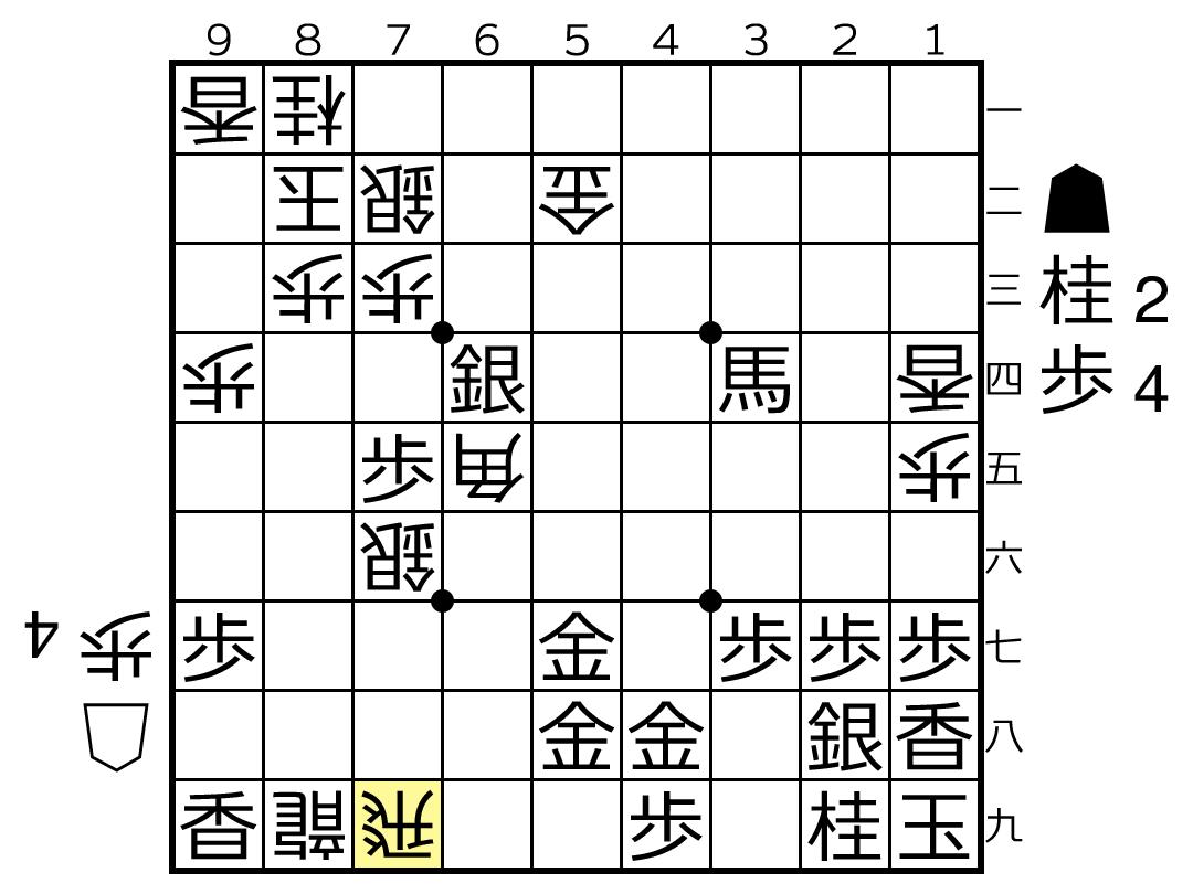 f:id:yuhib:20190412122556p:plain