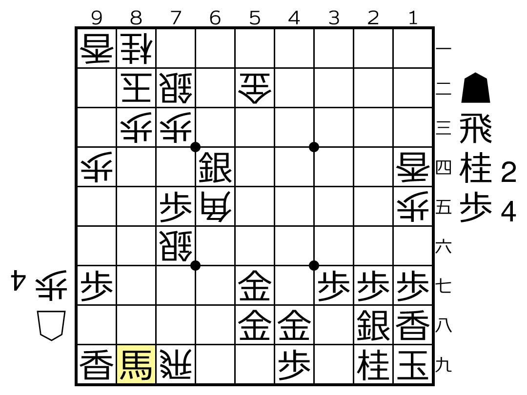 f:id:yuhib:20190412122758p:plain