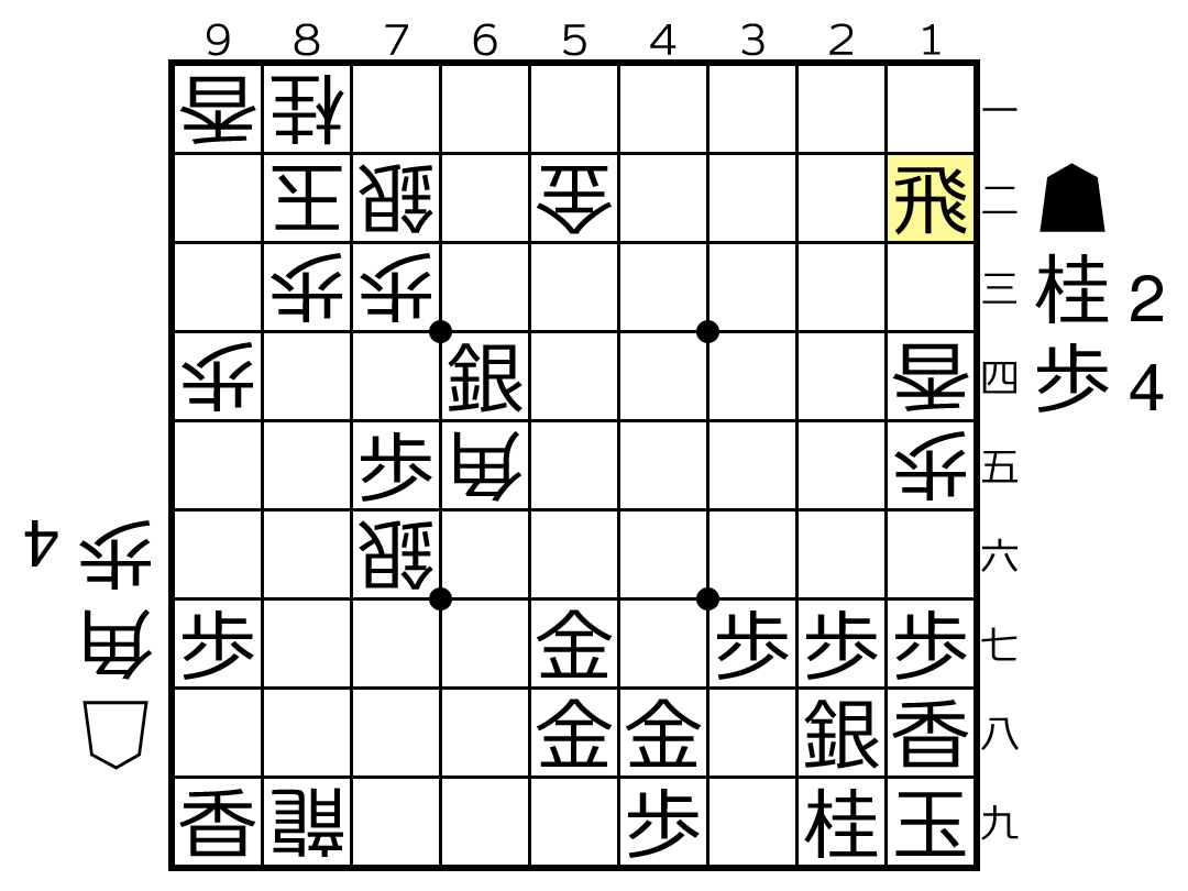 f:id:yuhib:20190412123422p:plain