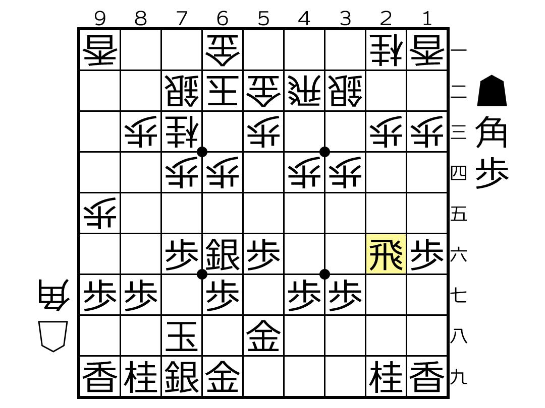 f:id:yuhib:20190415125730p:plain