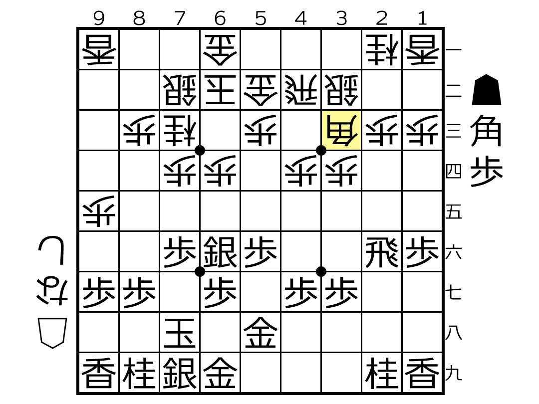 f:id:yuhib:20190415125903p:plain