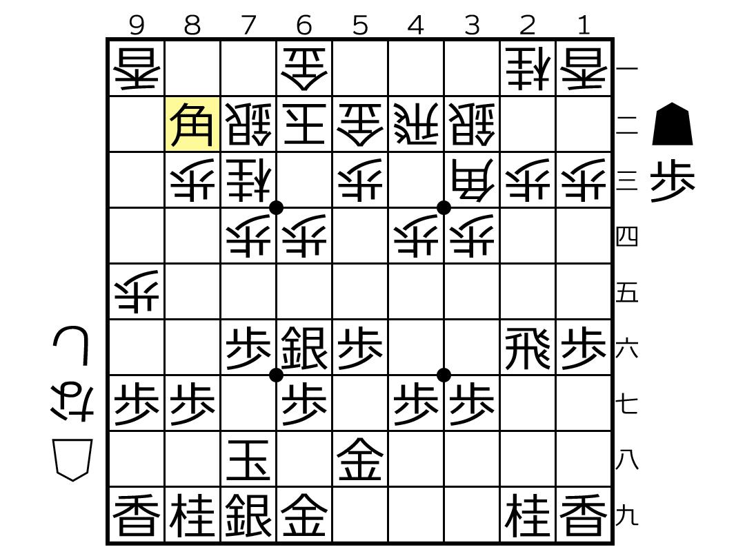 f:id:yuhib:20190415125953p:plain
