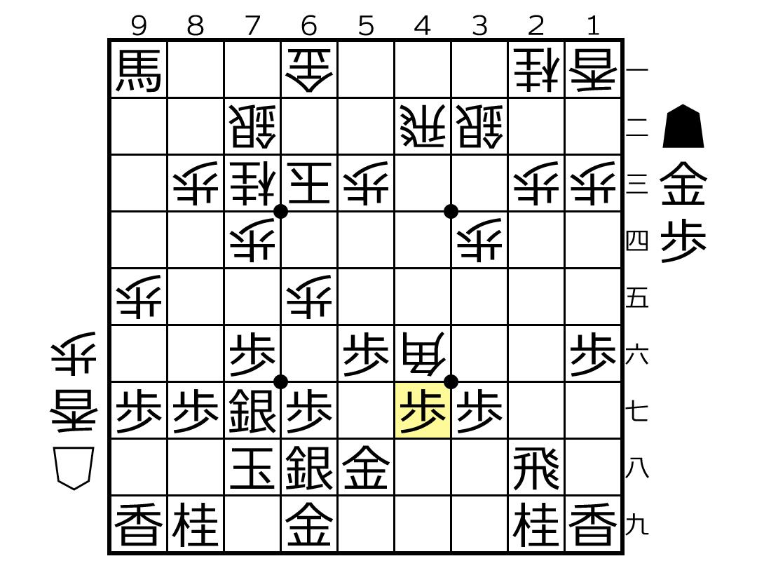 f:id:yuhib:20190415130151p:plain