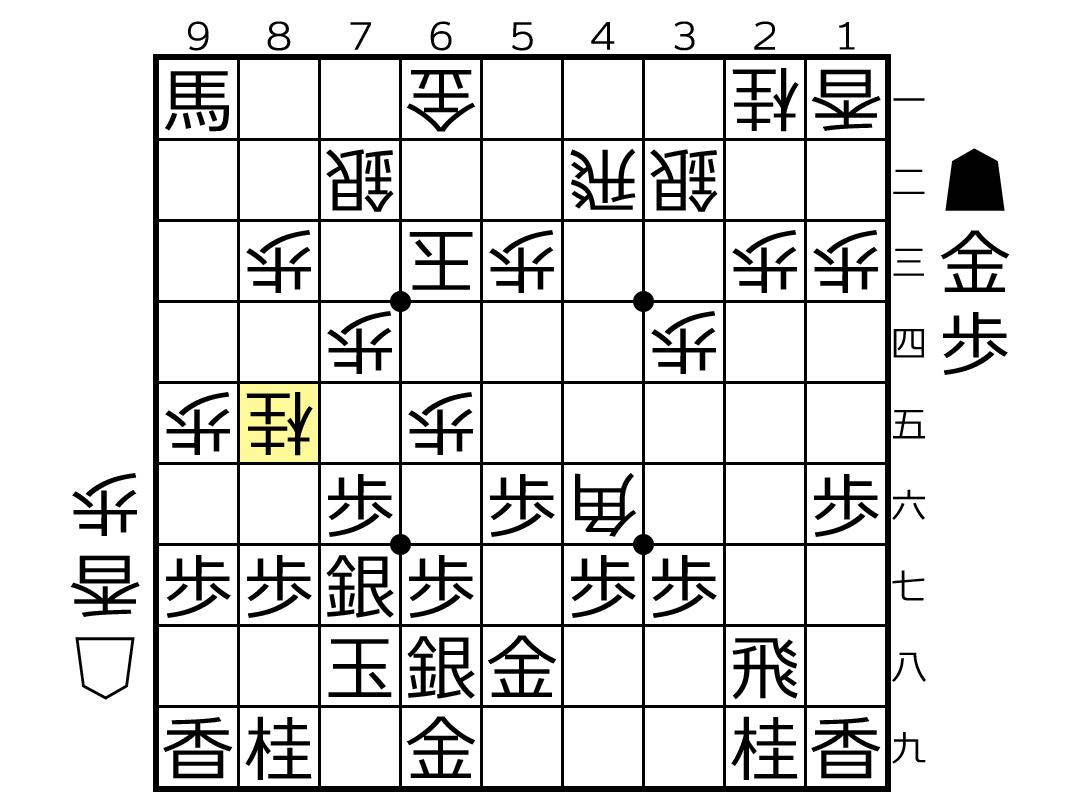 f:id:yuhib:20190415130235p:plain