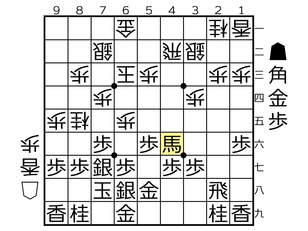 f:id:yuhib:20190415130346p:plain