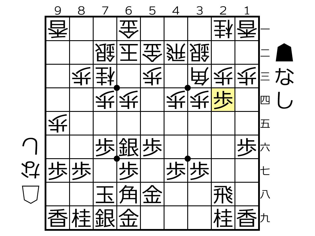 f:id:yuhib:20190415130559p:plain