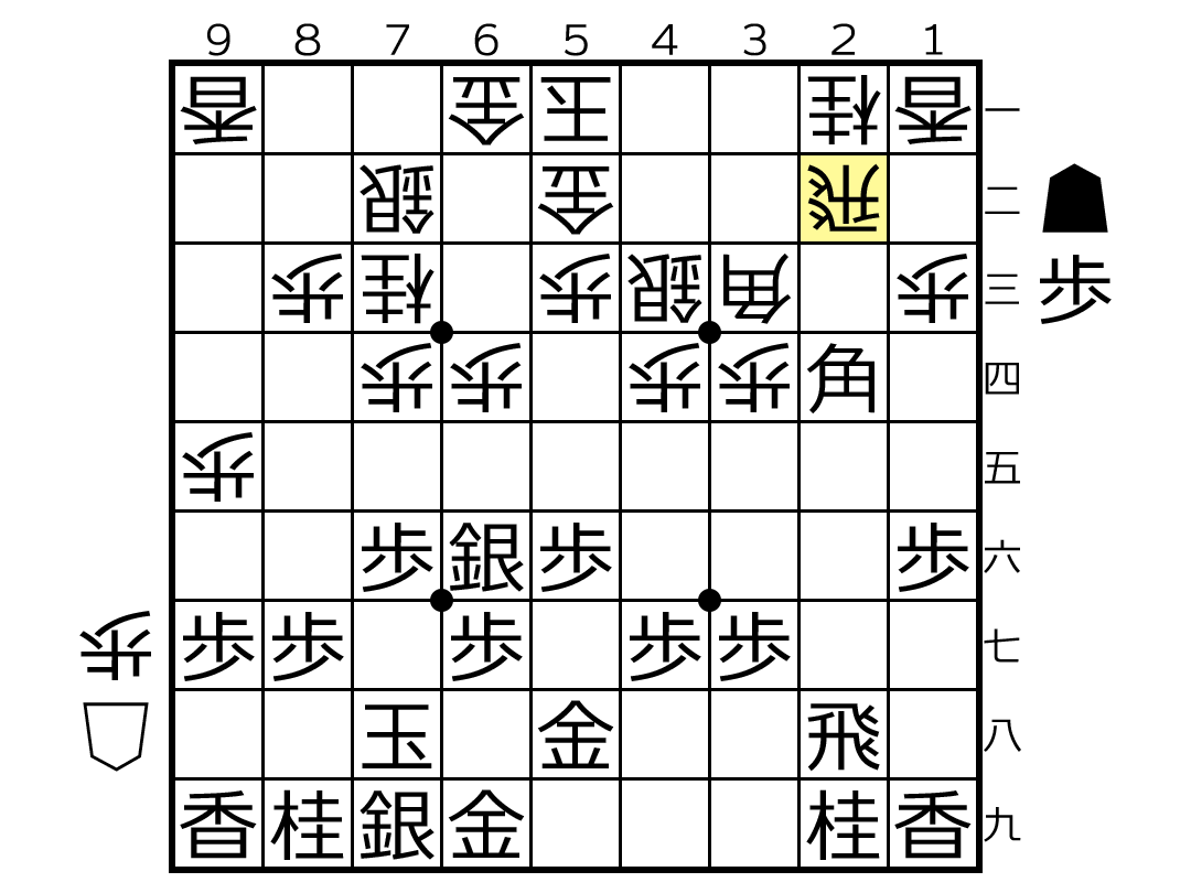 f:id:yuhib:20190415130722p:plain