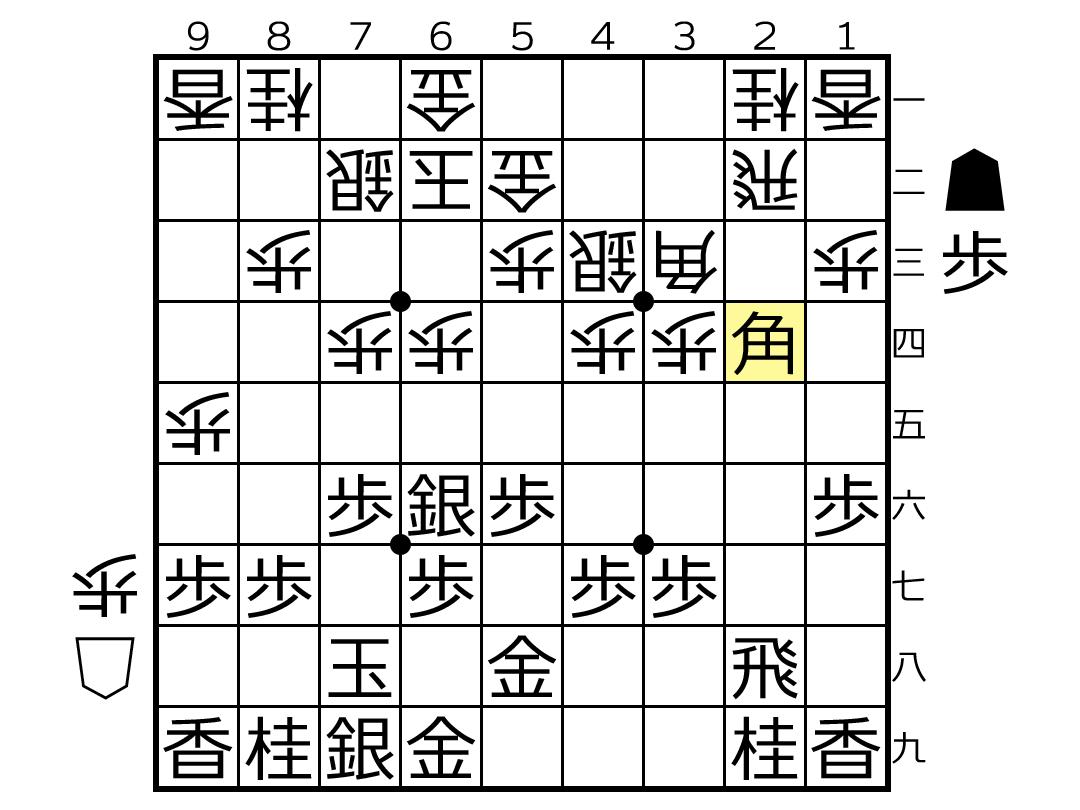 f:id:yuhib:20190415131028p:plain