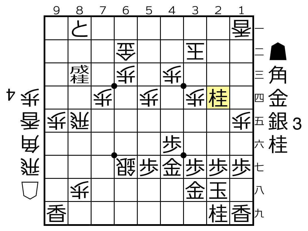 f:id:yuhib:20190416125422p:plain