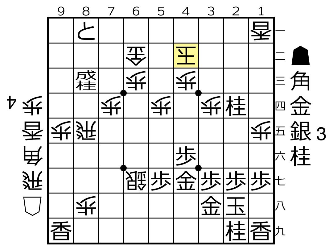 f:id:yuhib:20190416125521p:plain