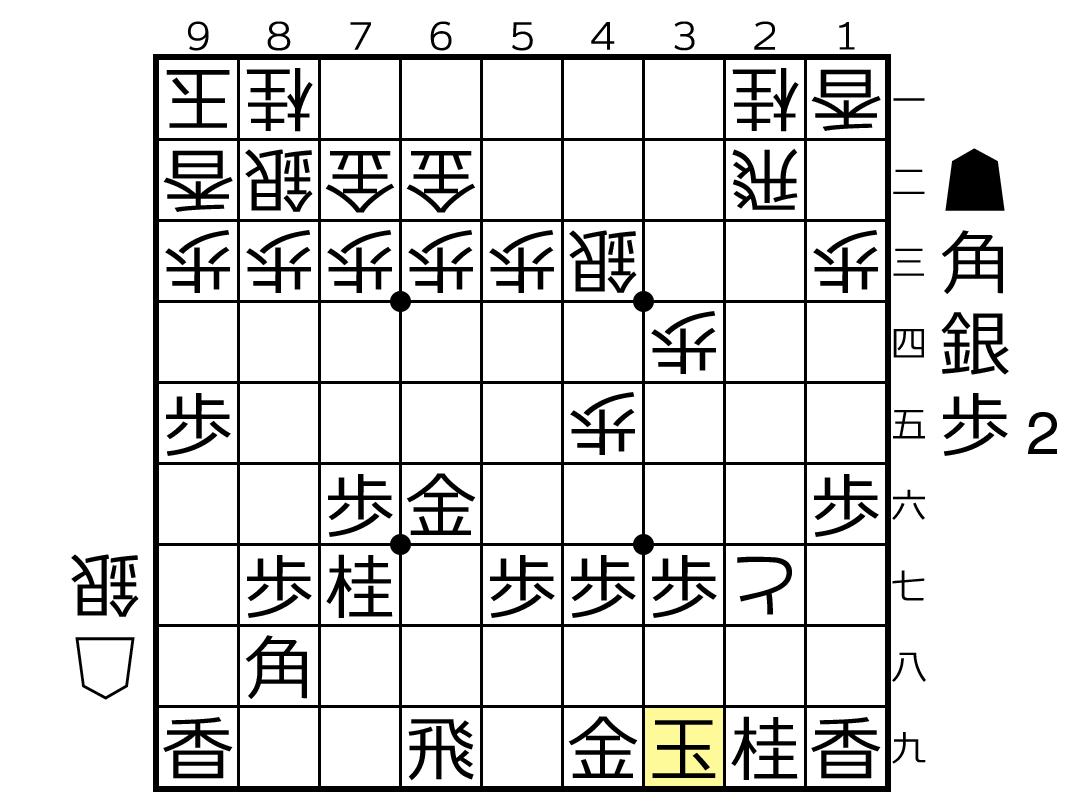 f:id:yuhib:20190416130256p:plain
