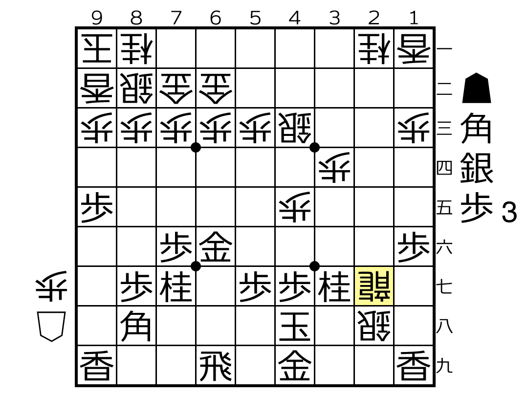 f:id:yuhib:20190416130518p:plain