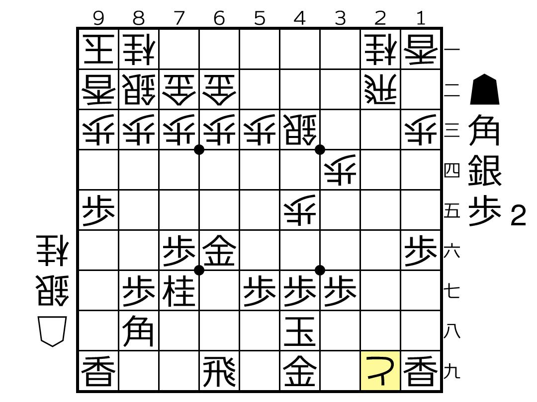 f:id:yuhib:20190416130918p:plain