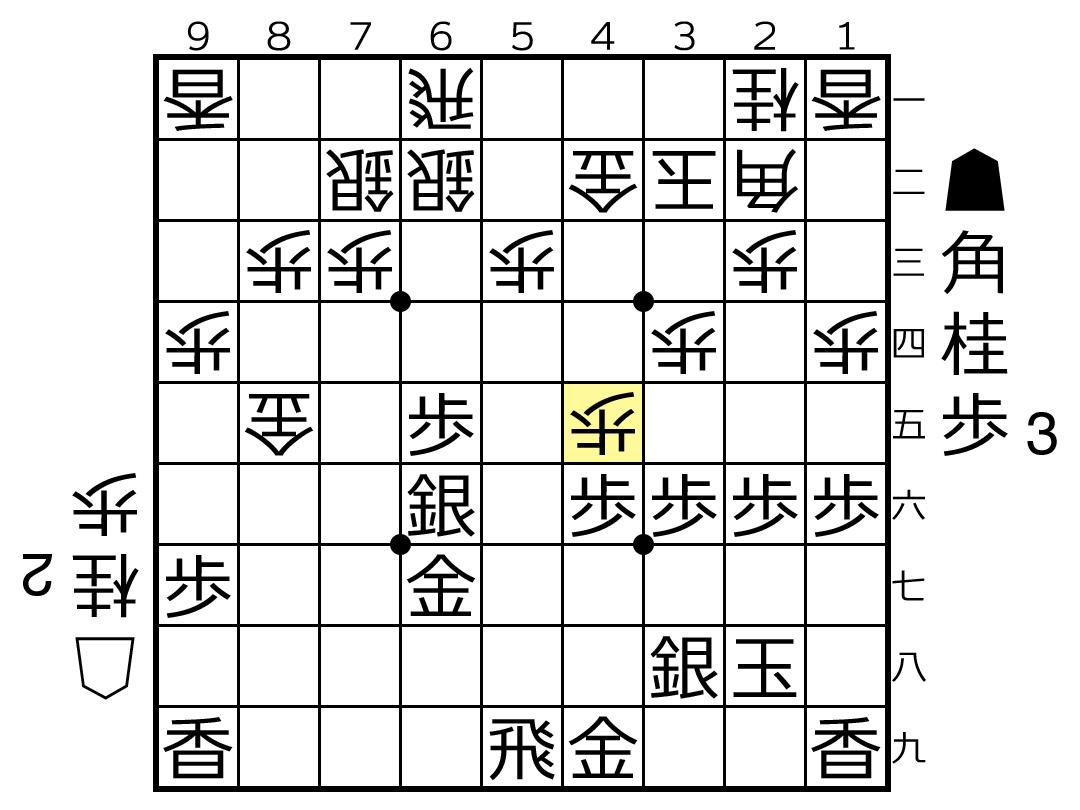 f:id:yuhib:20190417214840p:plain