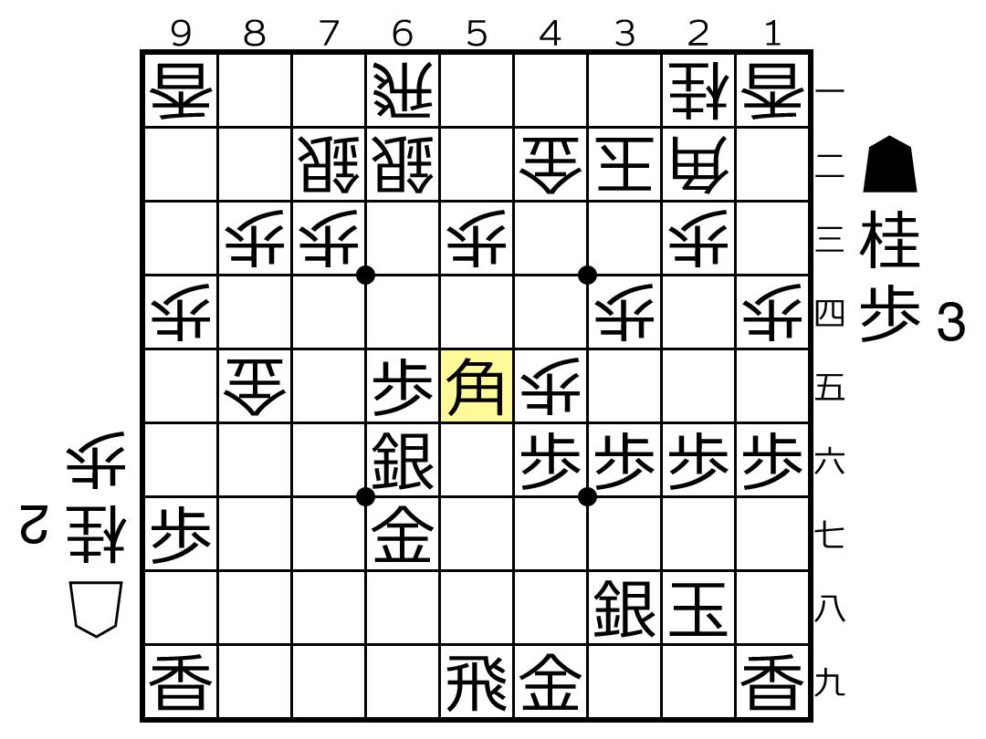 f:id:yuhib:20190417215103p:plain