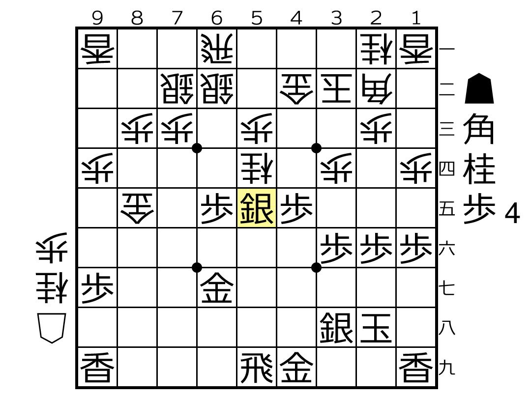 f:id:yuhib:20190417215447p:plain