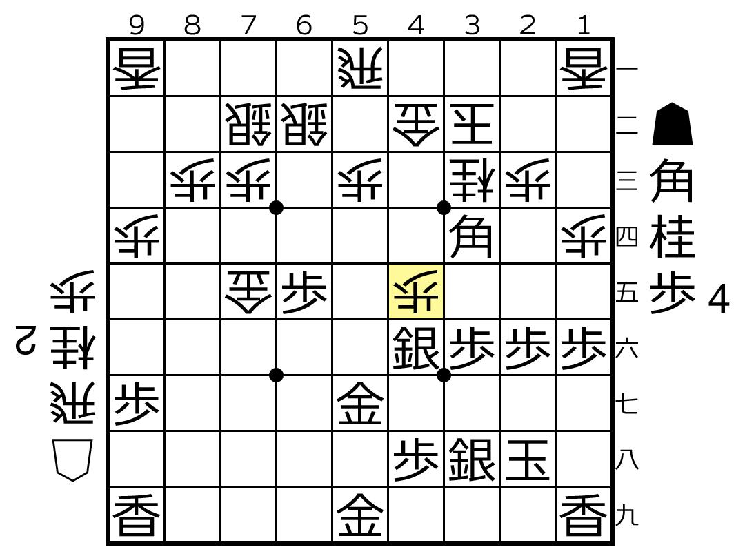 f:id:yuhib:20190417215649p:plain