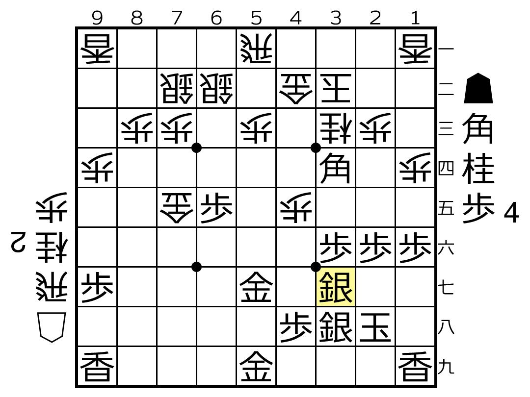 f:id:yuhib:20190417215807p:plain