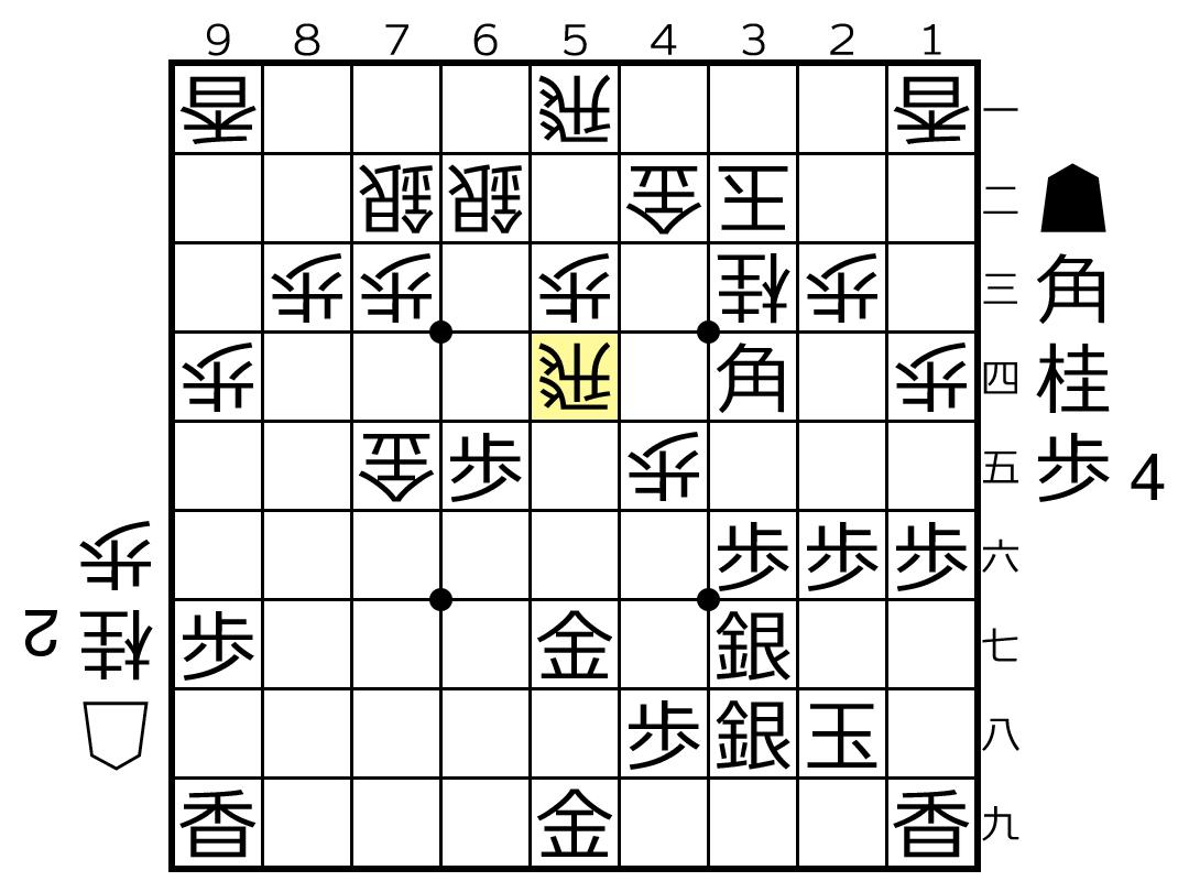 f:id:yuhib:20190417215853p:plain
