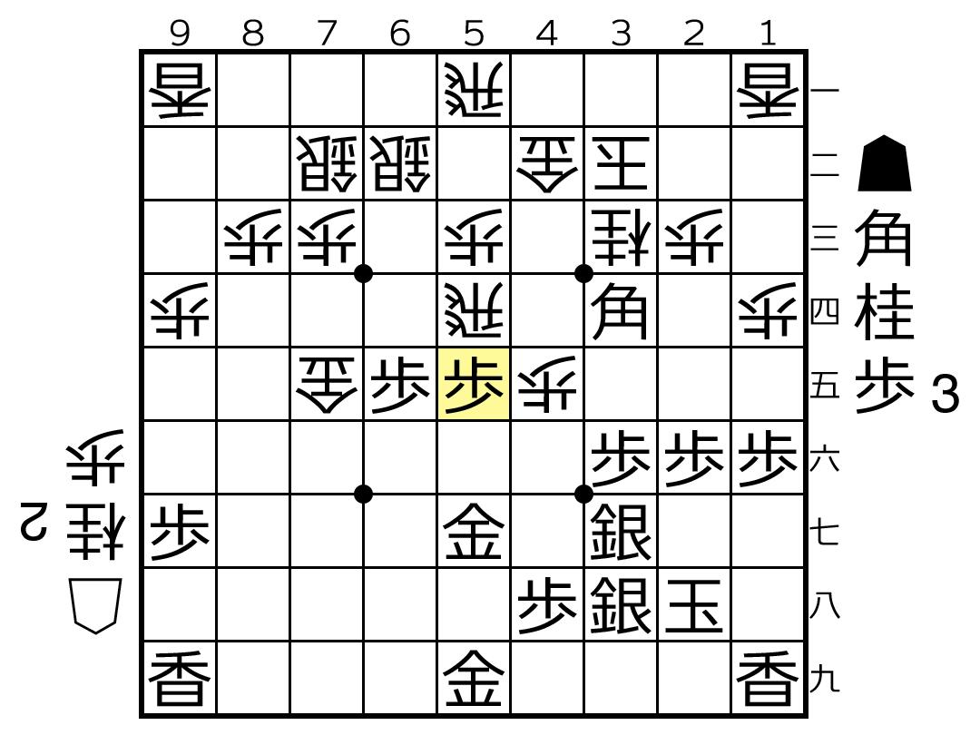 f:id:yuhib:20190417220109p:plain