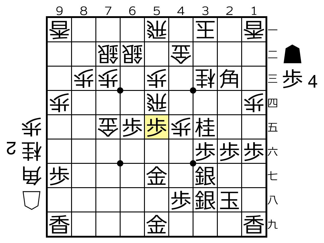 f:id:yuhib:20190417220437p:plain