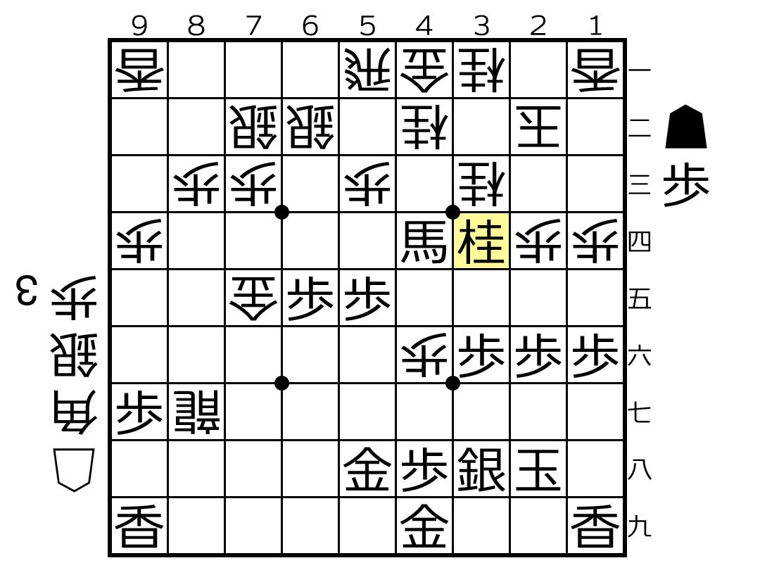f:id:yuhib:20190417220732p:plain