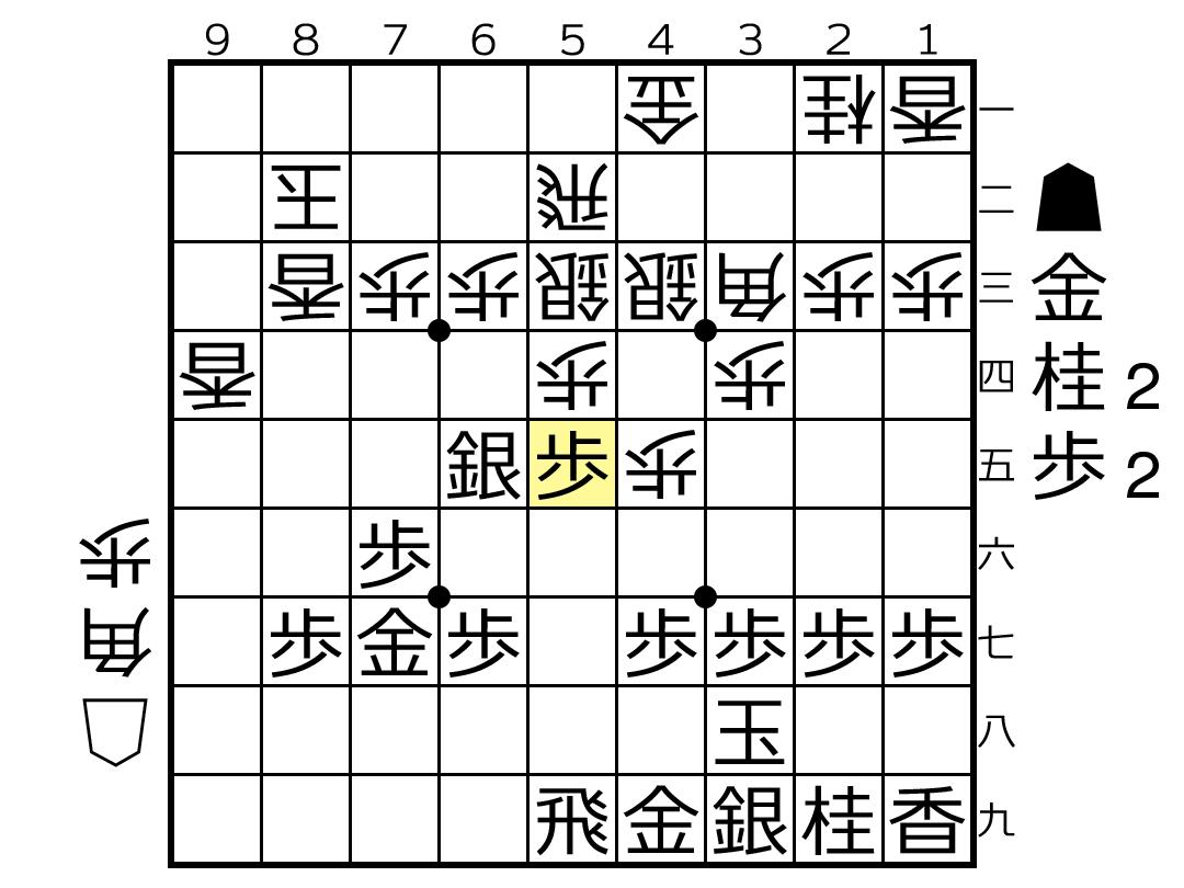 f:id:yuhib:20190418123408p:plain