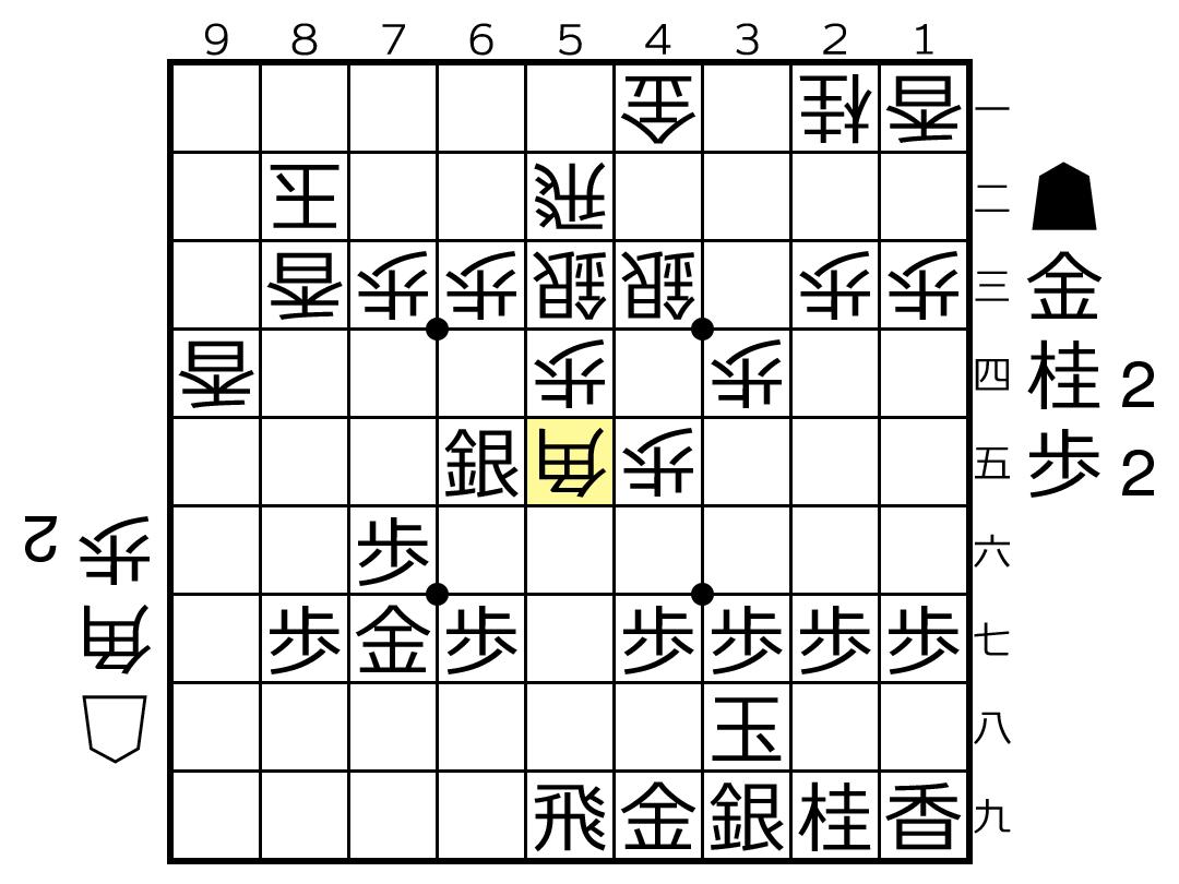 f:id:yuhib:20190418123616p:plain