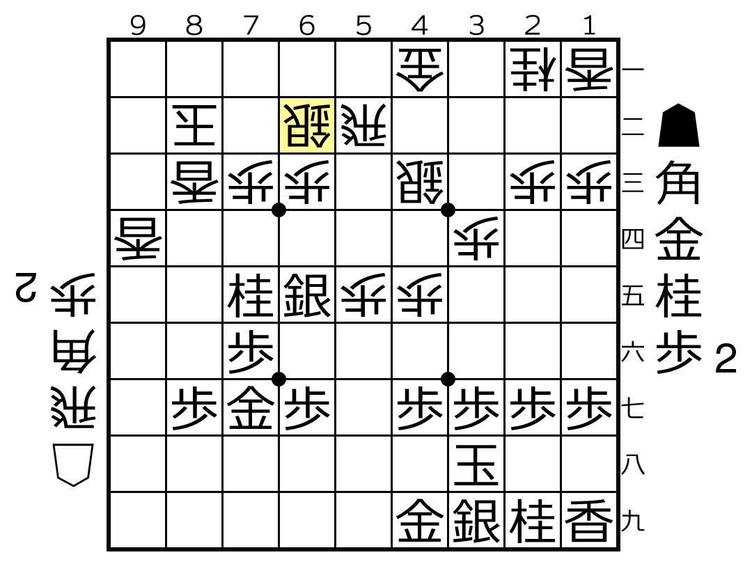 f:id:yuhib:20190418123721p:plain