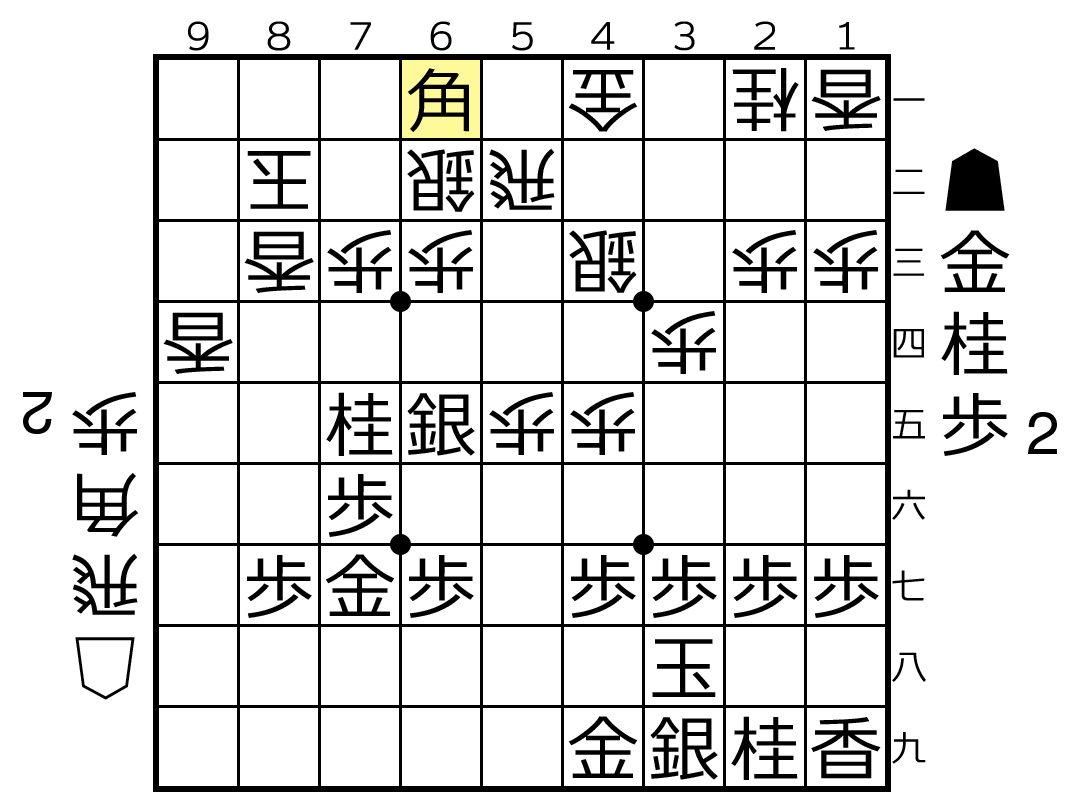 f:id:yuhib:20190418123826p:plain