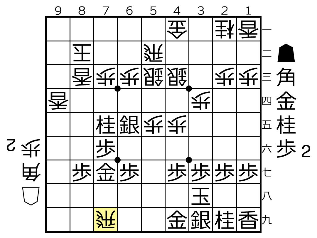 f:id:yuhib:20190418124219p:plain
