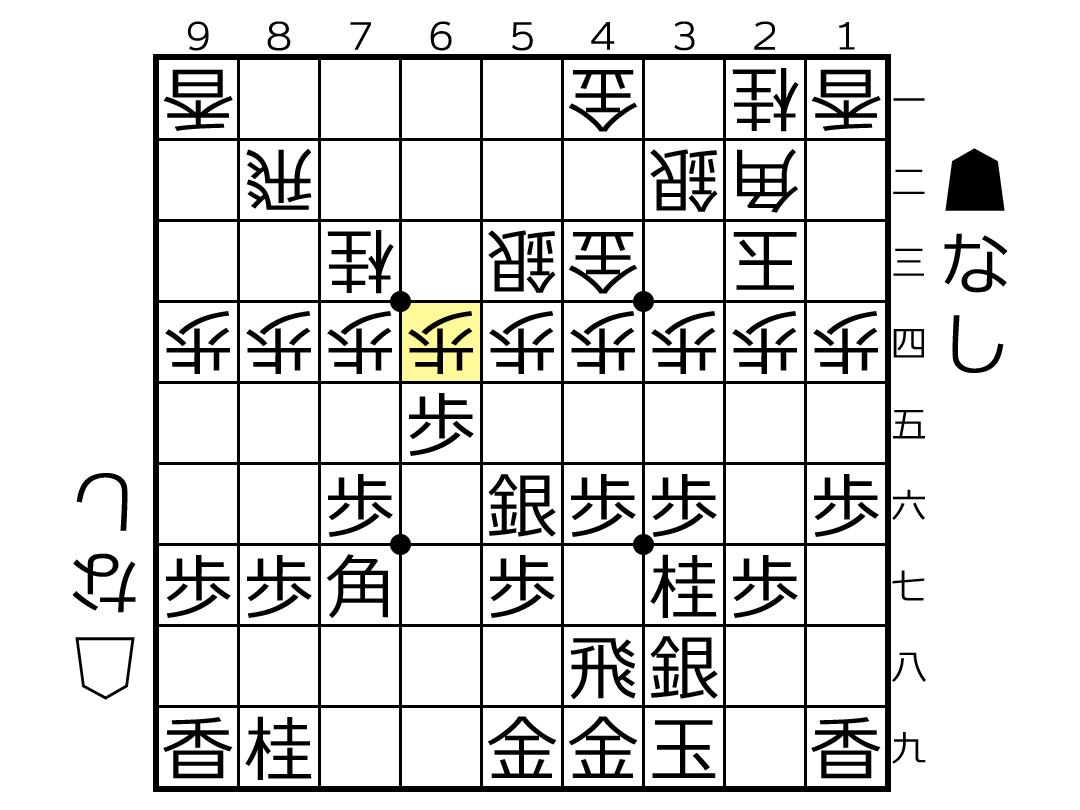 f:id:yuhib:20190419124825p:plain