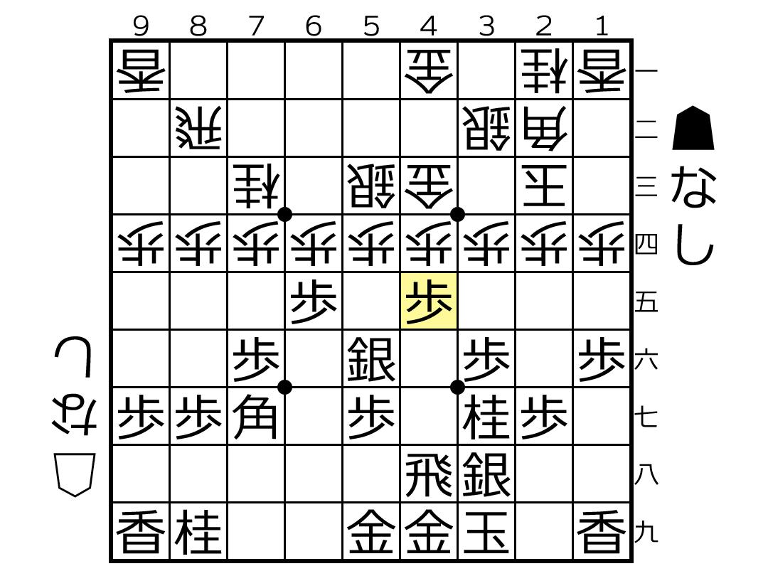 f:id:yuhib:20190419125211p:plain