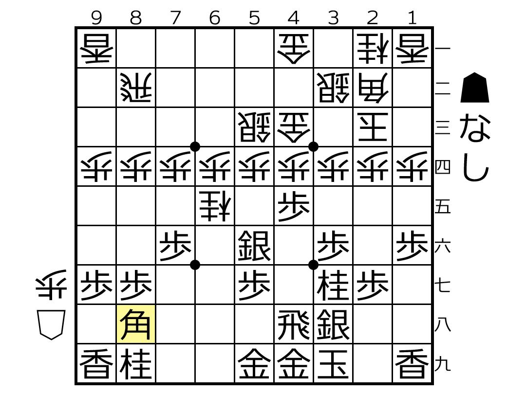 f:id:yuhib:20190419125431p:plain