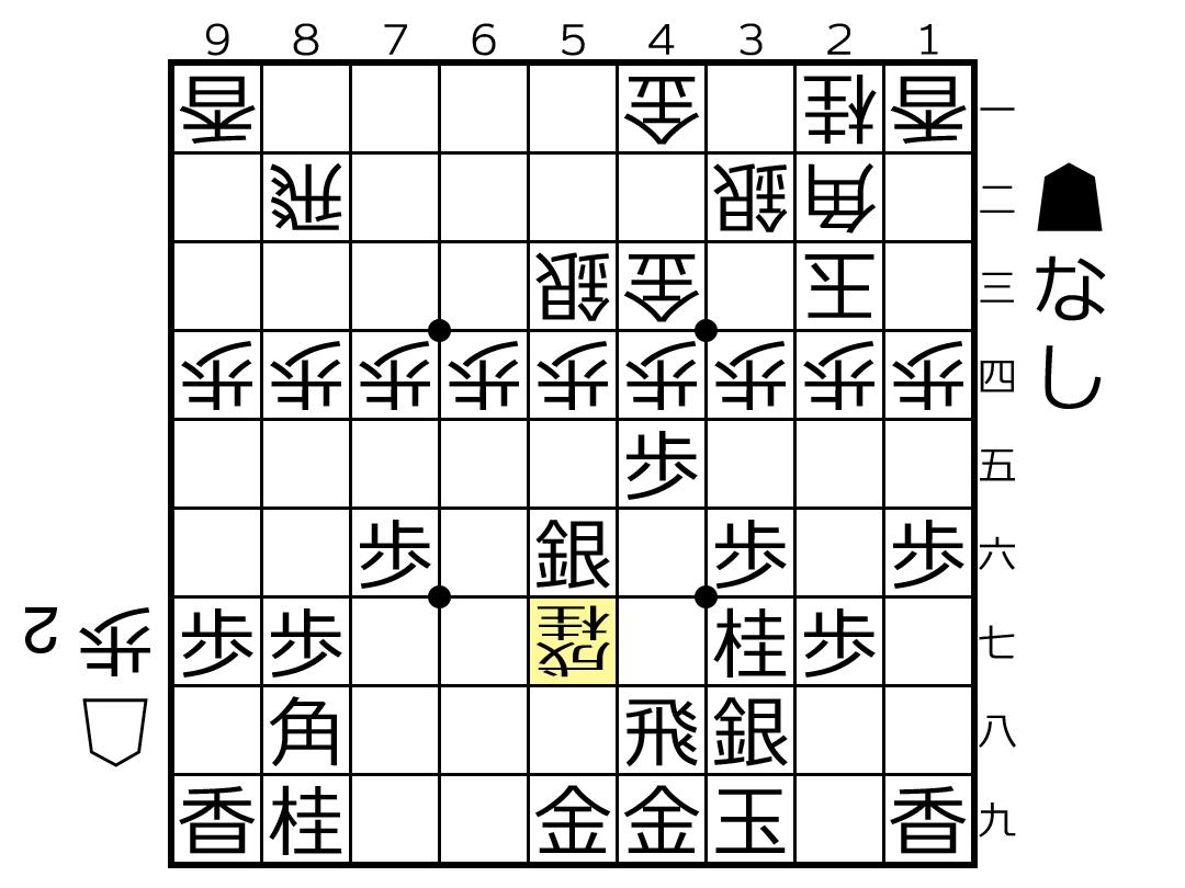f:id:yuhib:20190419125457p:plain