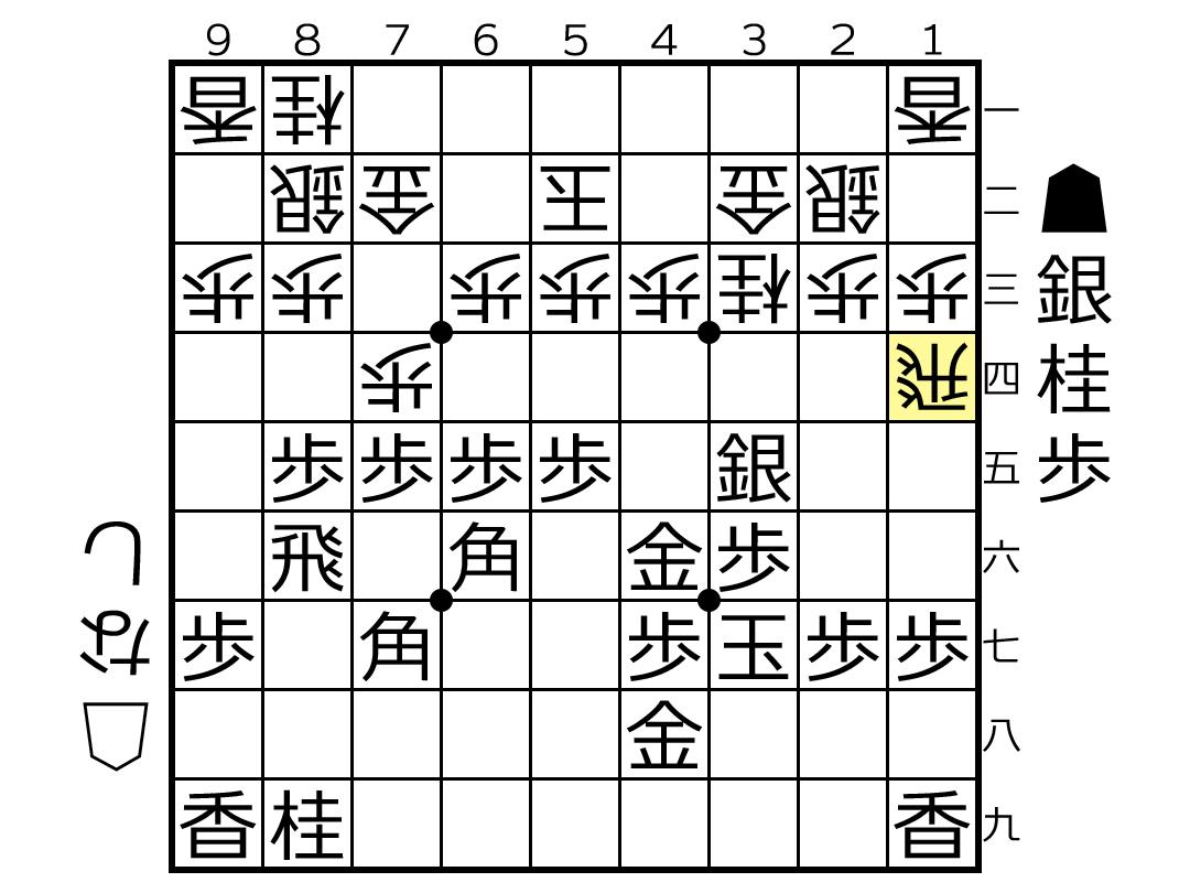 f:id:yuhib:20190421092608p:plain