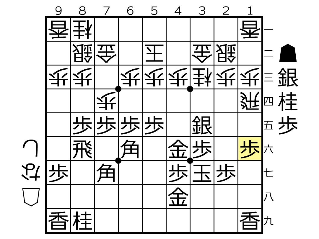 f:id:yuhib:20190421092714p:plain