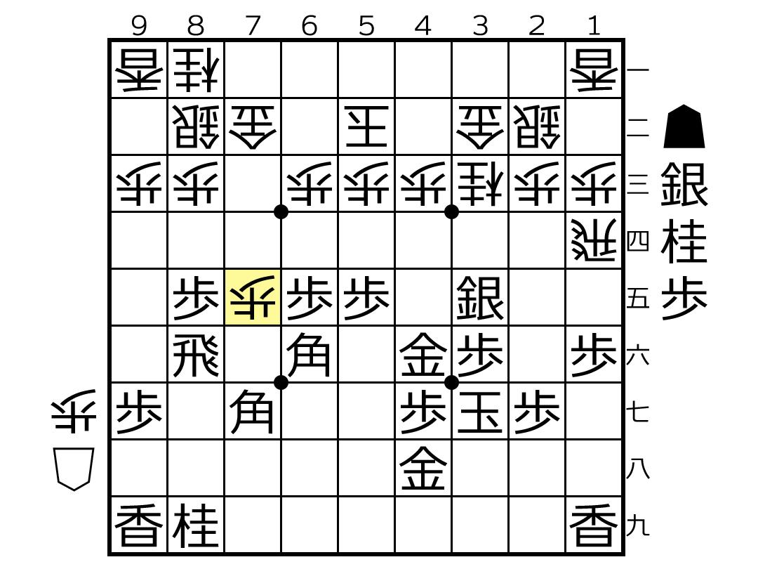 f:id:yuhib:20190421092758p:plain